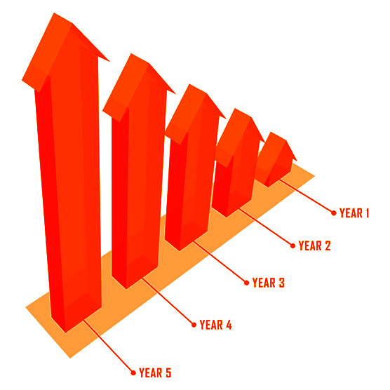 stock-illustration-78434943-growth-up-bar-chart-in-green-color